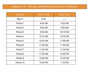 schedule 5 - 12