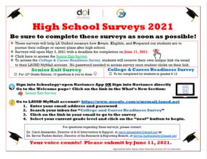 Surveys .png