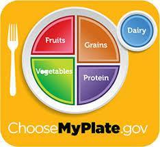 Choose My Plate. Gov