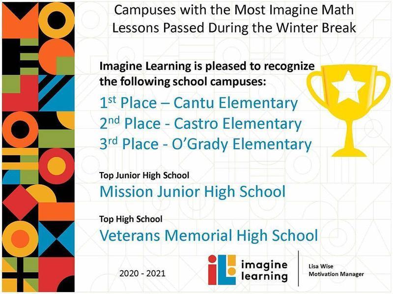 Imagine Math Winter Break Challenge Results Featured Photo