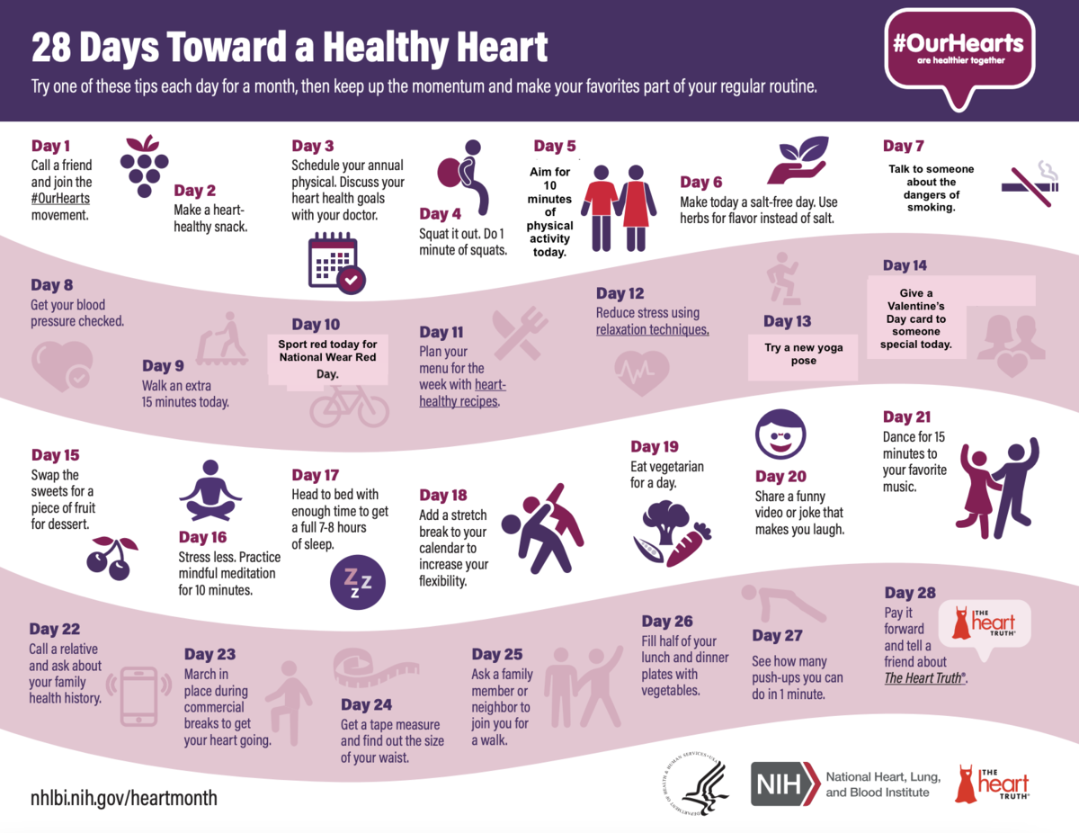 28 Days Toward a Healthy Heart Try one of these tips each day for a month, then keep up the momentum and make your favorites part of your regular routine.  Day 1 Call a friend and join the #OurHearts movement. Day 2 Make a hearthealthy snack. Day 3 Schedule your annual physical. Discuss your heart health goals with your doctor. Day 4 Squat it out. Do 1 minute of squats. Day 5 Sport red today for National Wear Red Day. Day 6 Make today a salt-free day. Use herbs for flavor instead of salt. Day 7 Visit Smokefree.gov to take the first step to quitting smoking. Day 8 Get your blood pressure checked. Day 9 Walk an extra 15 minutes today. Day 10 Aim for 30 minutes of physical activity today. Day 11 Plan your menu for the week with hearthealthy recipes. Day 12 Reduce stress using relaxation techniques. Day 13 Give the elevator a day off and take the stairs. Day 14 Protect your sweetheart's heart: Plan a hearthealthy date. Day 15 Swap the sweets for a piece of fruit for dessert. Day 16 Stress less. Practice mindful meditation for 10 minutes. Day 17 Head to bed with enough time to get a full 7-8 hours of sleep. Day 18 Add a stretch break to your calendar to increase your flexibility. Day 19 Eat vegetarian for a day. Day 20 Share a funny video or joke that makes you laugh. Day 21 Dance for 15 minutes to your favorite music. Day 22 Call a relative and ask about your family health history. Day 23 March in place during commercial breaks to get your heart going. Day 24 Get a tape measure and find out the size of your waist. Day 25 Ask a family member or neighbor to join you for a walk. Day 26 Fill half of your lunch and dinner plates with vegetables. Day 27 See how many push-ups you can do in 1 minute. Day 28 Pay it forward and tell a friend about The Heart Truth®.