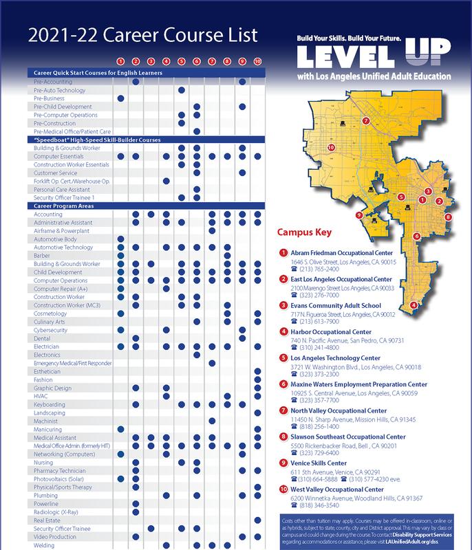 Career Technical Education Flyer Thumbnail