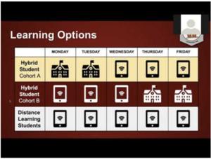 Screenshot of Learning Options