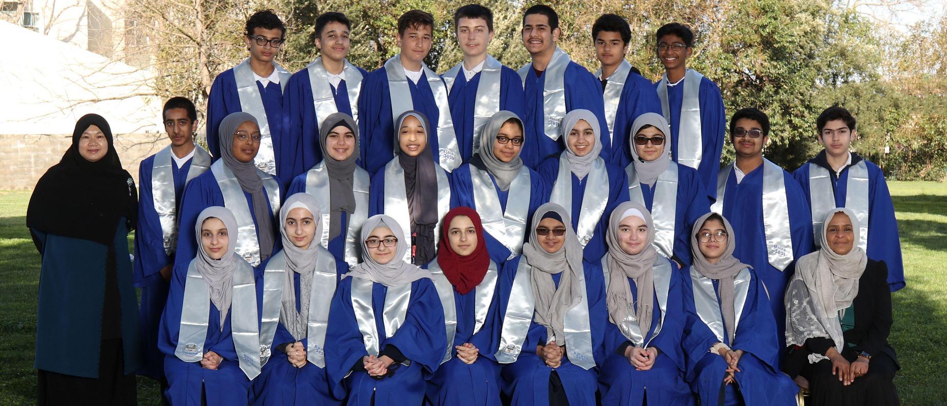 2021 8th Grade