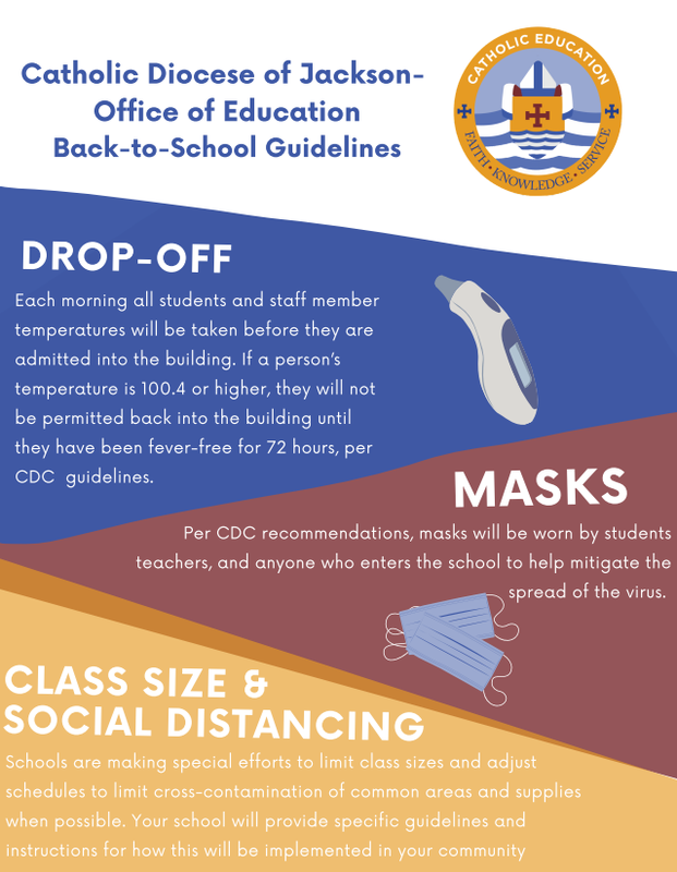 2020 - 2021 Back to School Guidelines Thumbnail Image
