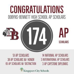 174 AP Scholars graphic