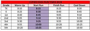 Cupid's Dash Run Times 2019.jpg