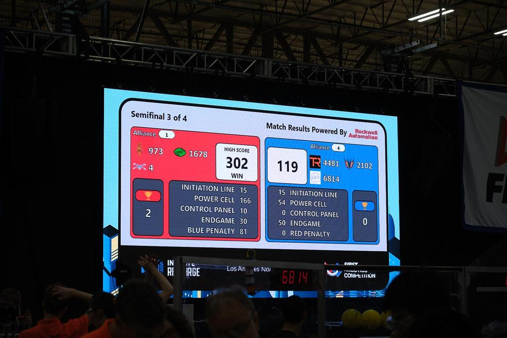 Highest score of the event! We were ecstatic to contribute in a small way