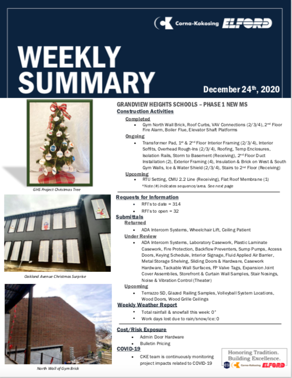 Image GHS Weekly Summary 2020 12.24.png