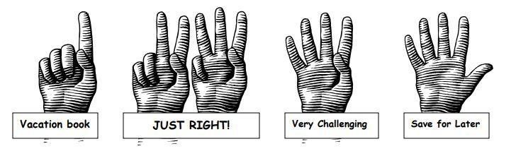 Pictures of fingers held up to explain the 5 finger rule.