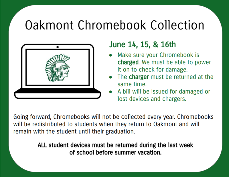 Chromebook Collection Featured Photo