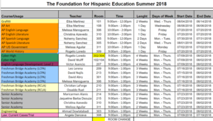 TFHE Summer Course Offerings.png