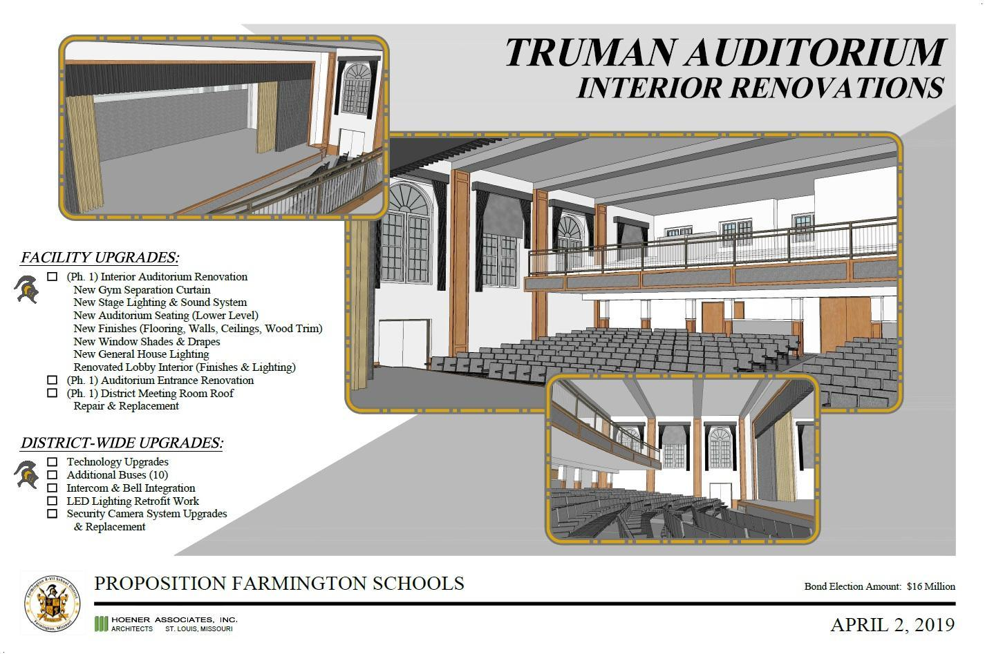 Truman Auditorium Interior