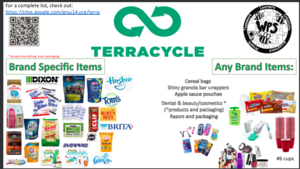 WPS Terracycle Club Poster