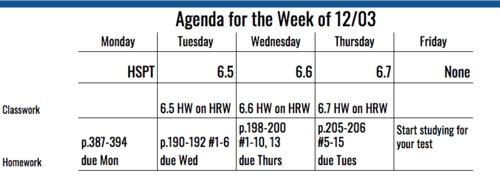 8th Grade Agenda for Week of 12/3