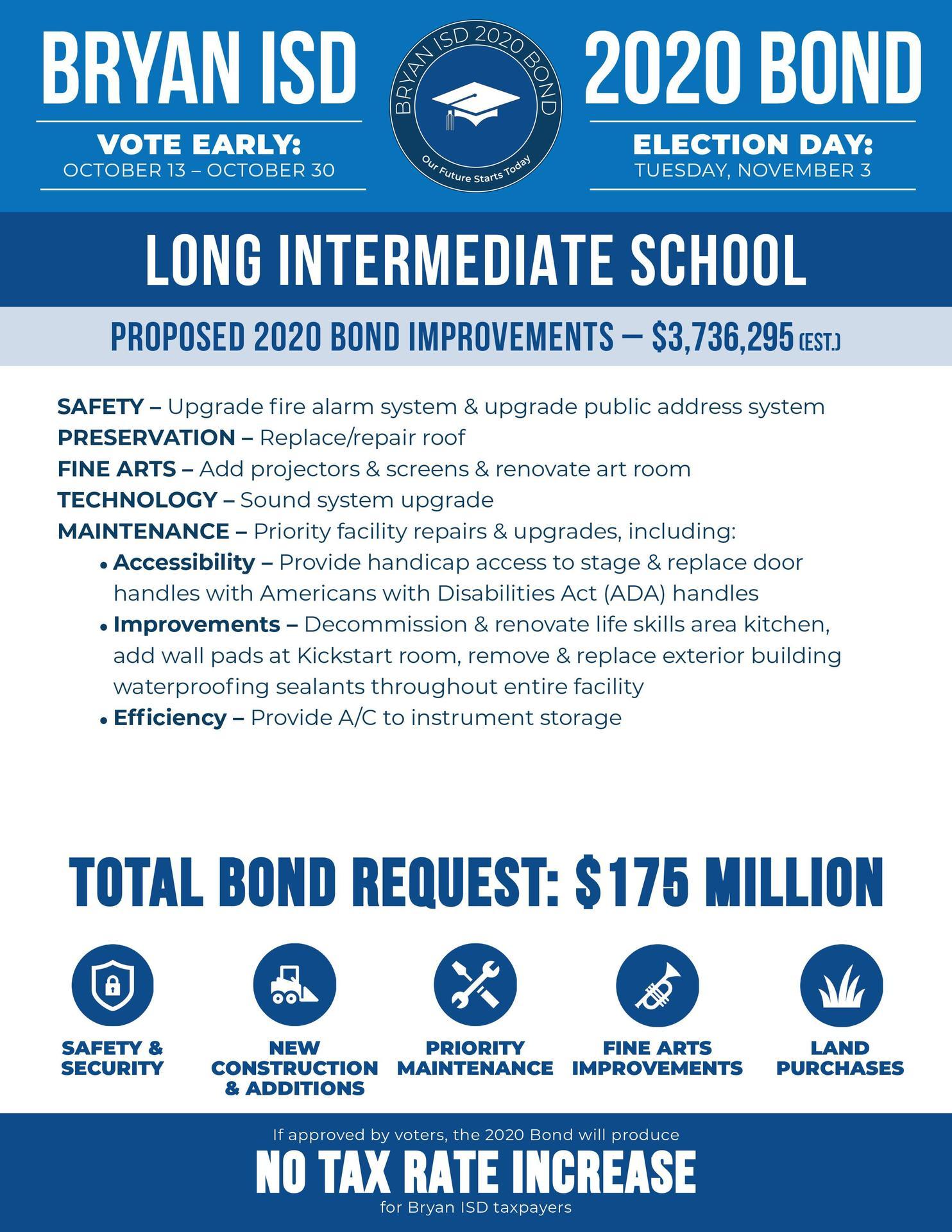 Long Intermediate School Bond Information