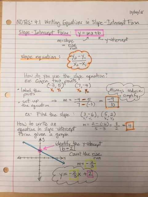 point slope form guided notes  Writing Equations In Slope Intercept Form Guided Notes ...