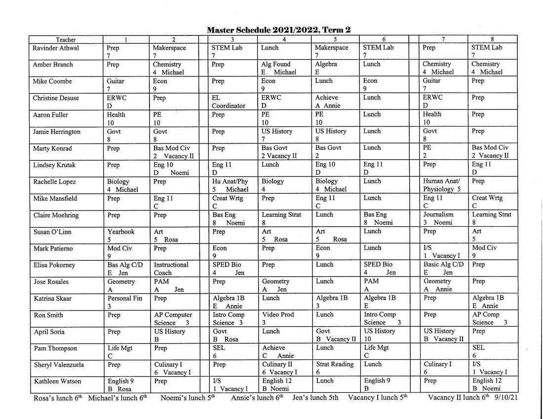 Master Schedule Term 2