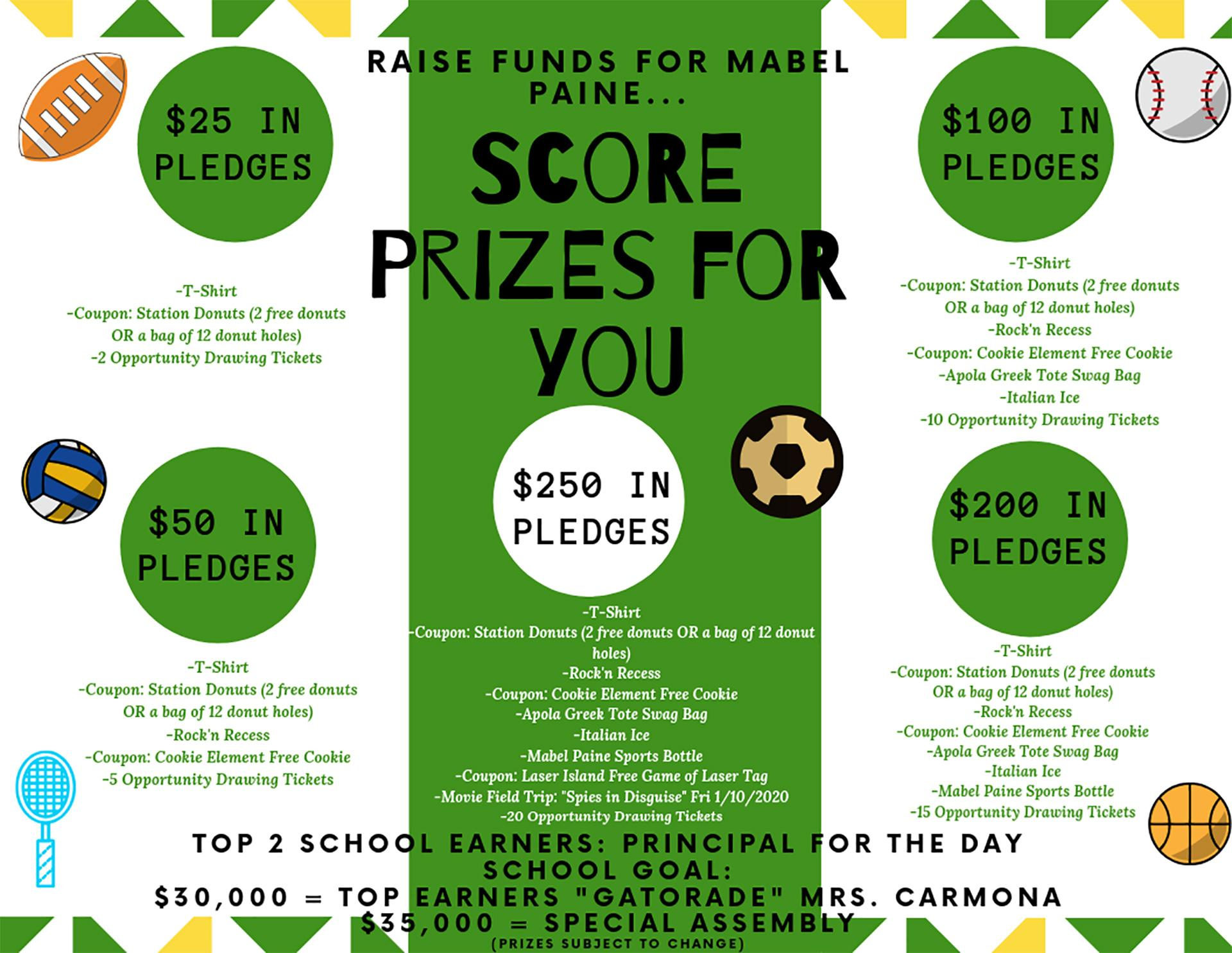 Raise Funds for Mabel Paine... Score Prizes for You!