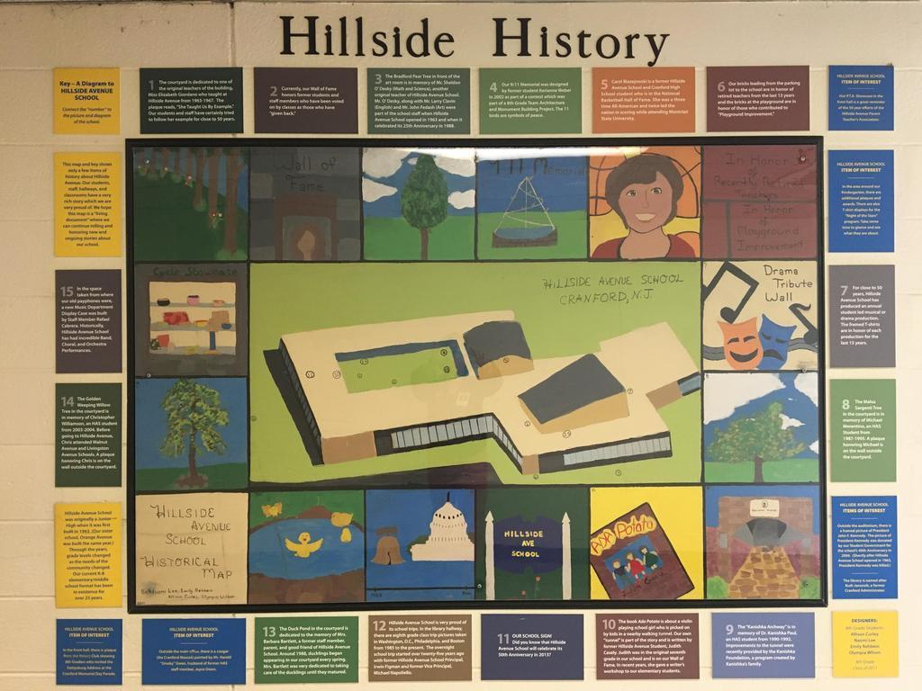 Hillside wall mural