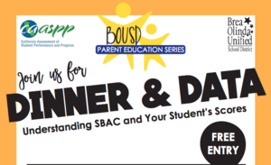 Dinner and Data Parent Education Series