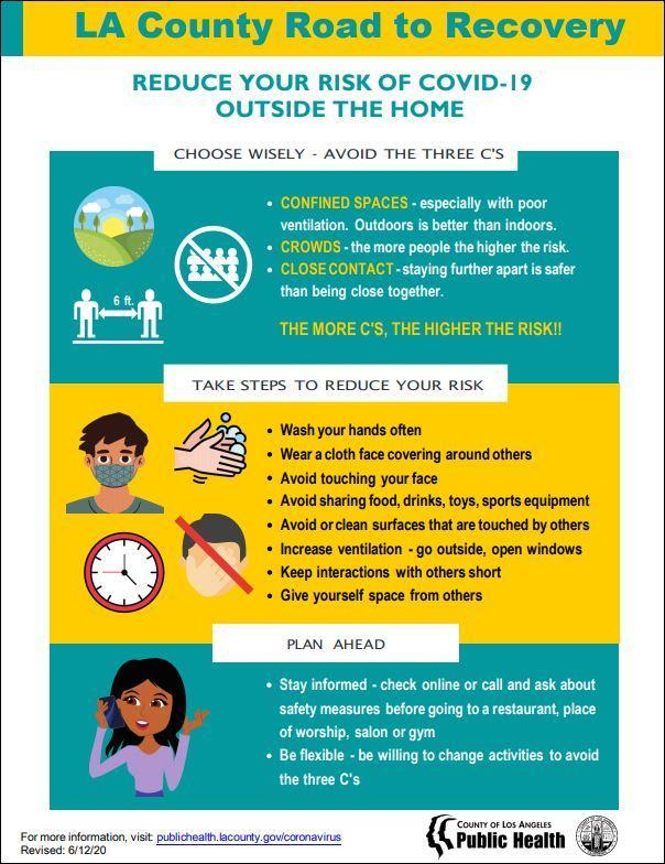 LA County Road to Recovery Flyer - COVID