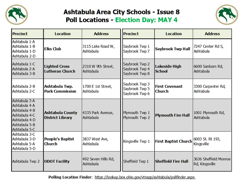 Ashtabula Polling Locations for the May 8th Election Day Featured Photo