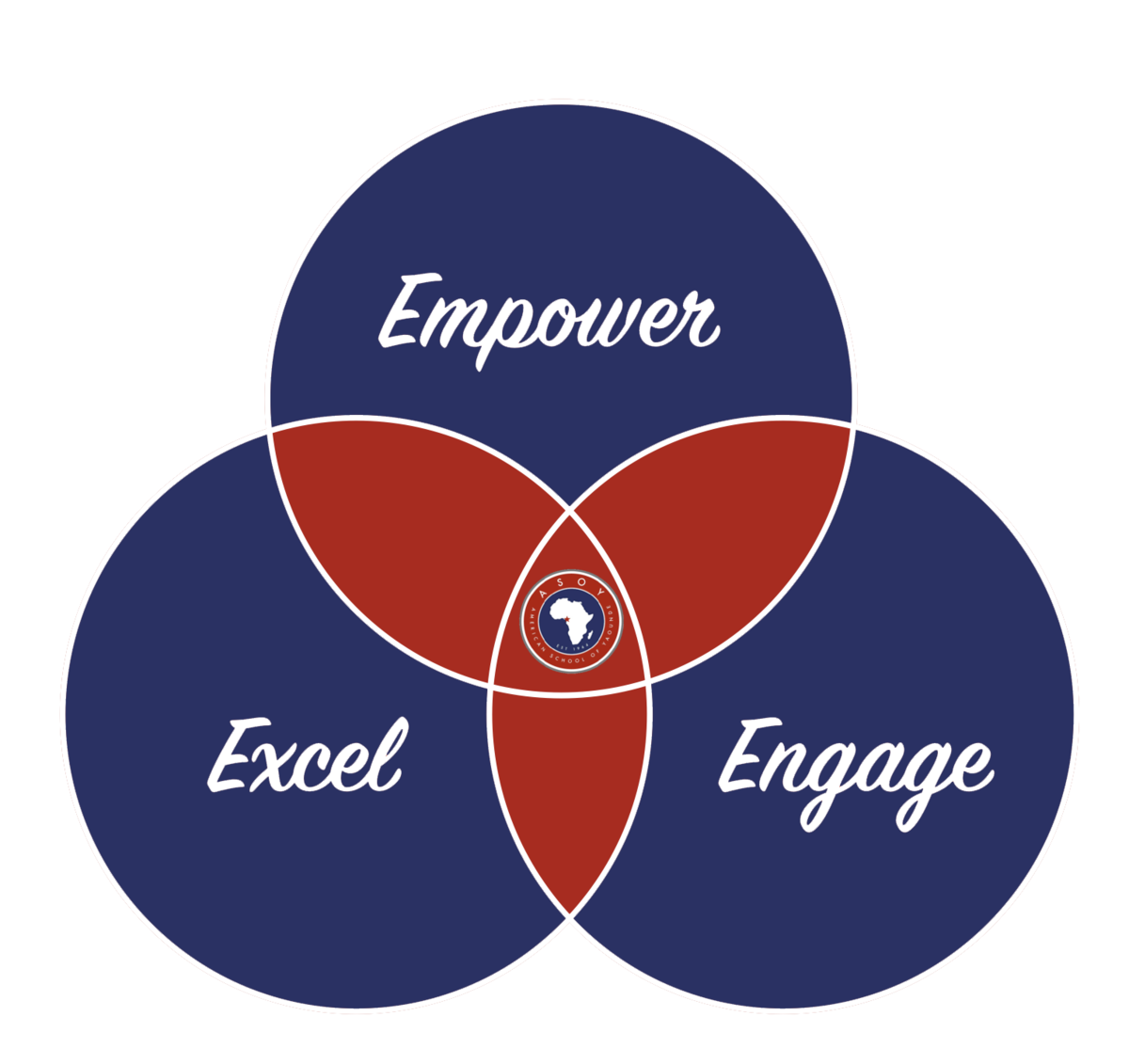 ASOY Mission: Empower, Excel, Engage