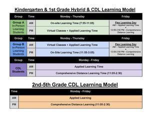Kinder and first grade hybrid model