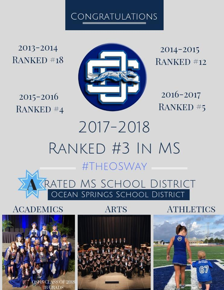 OSSD A-Rated Banner-OSSD Ranked #3 in MS