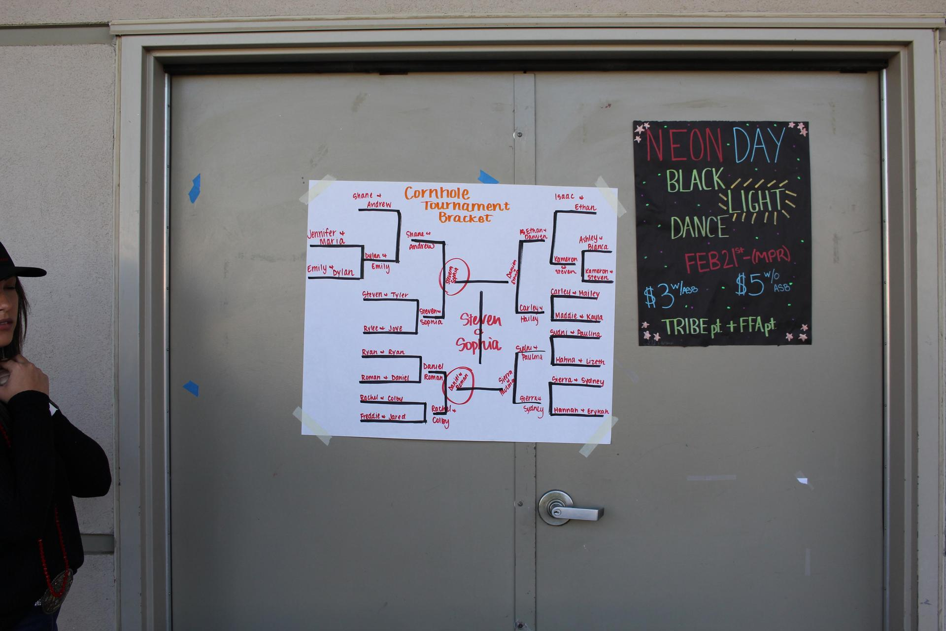Bracket showing Steven Busby and Sophia Jackson have won