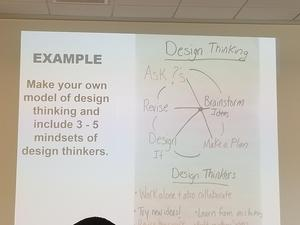 design thinking example and process