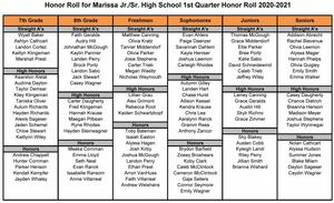 Honor Roll 2020-2021 1st qtr.jpg