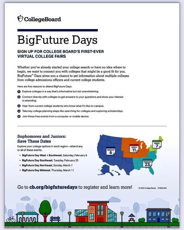CollegeBoard Information Featured Photo