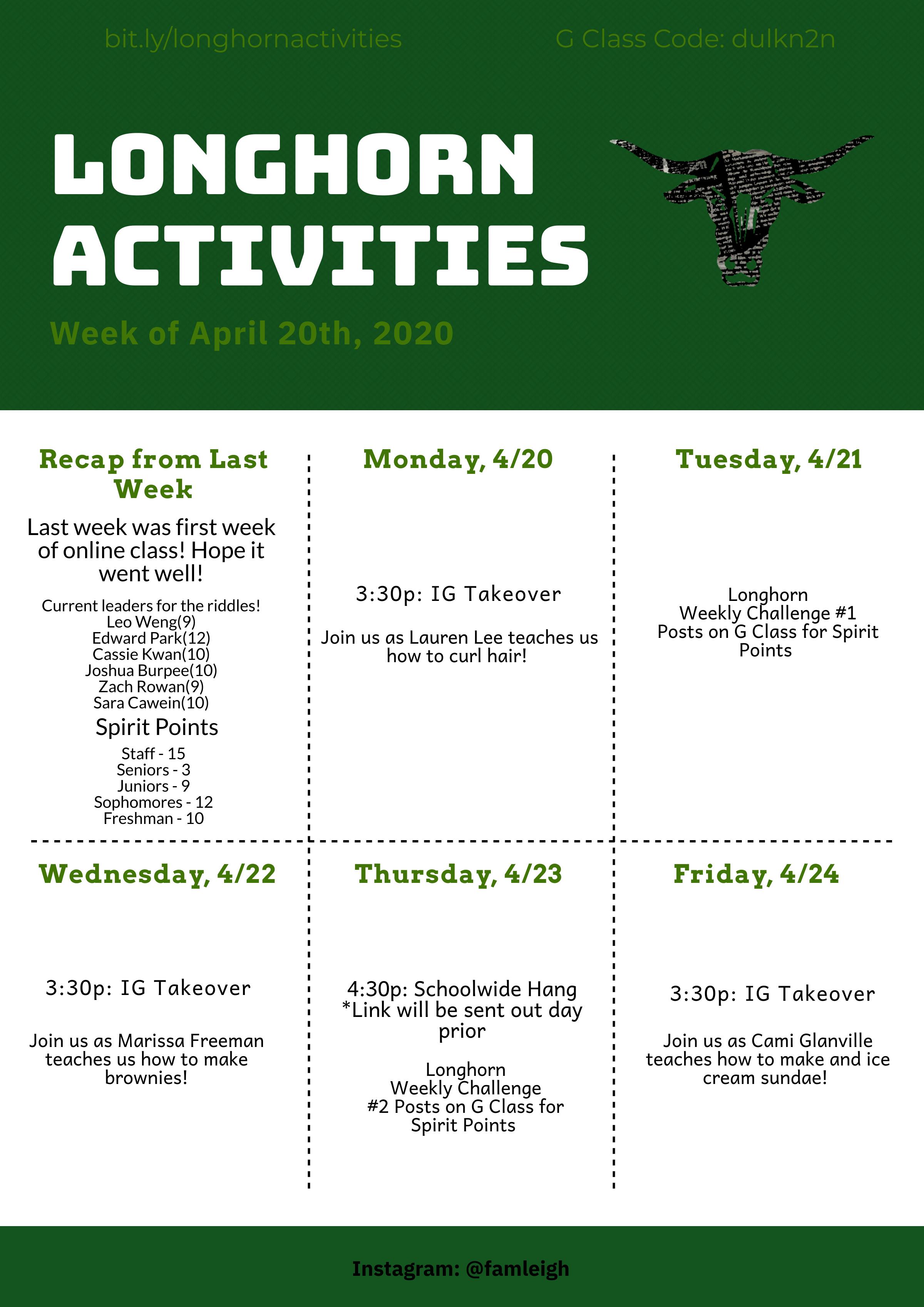 April 20th Activities