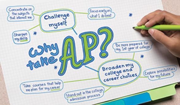 AP Why Take