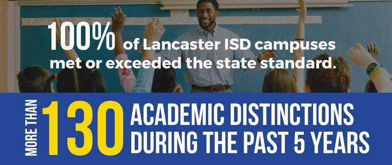 Lancaster ISD Campuses Met Standard & Earn 30 Academic Distinctions from the Texas Education Agency Thumbnail Image