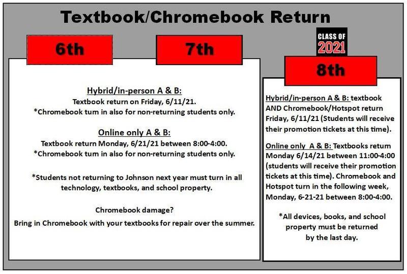 chromebook return graphic