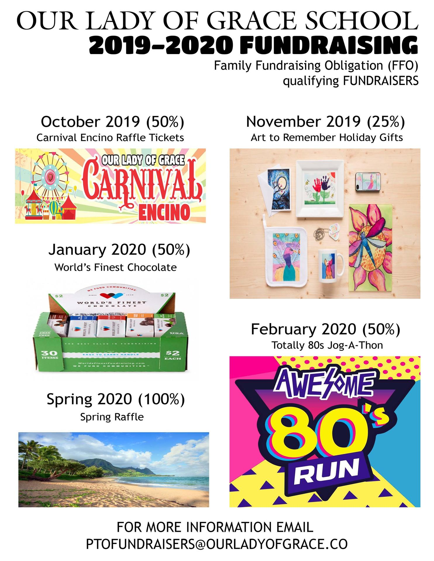 2019-2020 Fundraising at a glance