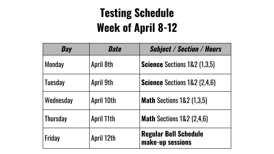 Monday April 8th Science Sections 1&2 (1,3,5) Tuesday April 9th Science Sections 1&2 (2,4,6) Wednesday April 10th Math Sections 1&2 (1,3,5) Thursday April 11th Math Sections 1&2 (2,4,6) Friday April 12th Regular Bell Schedule make-up sessions