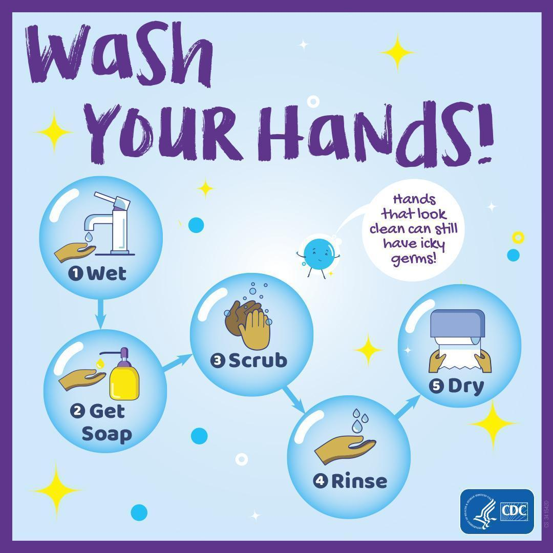 A graphic that shows the proper hand washing technique