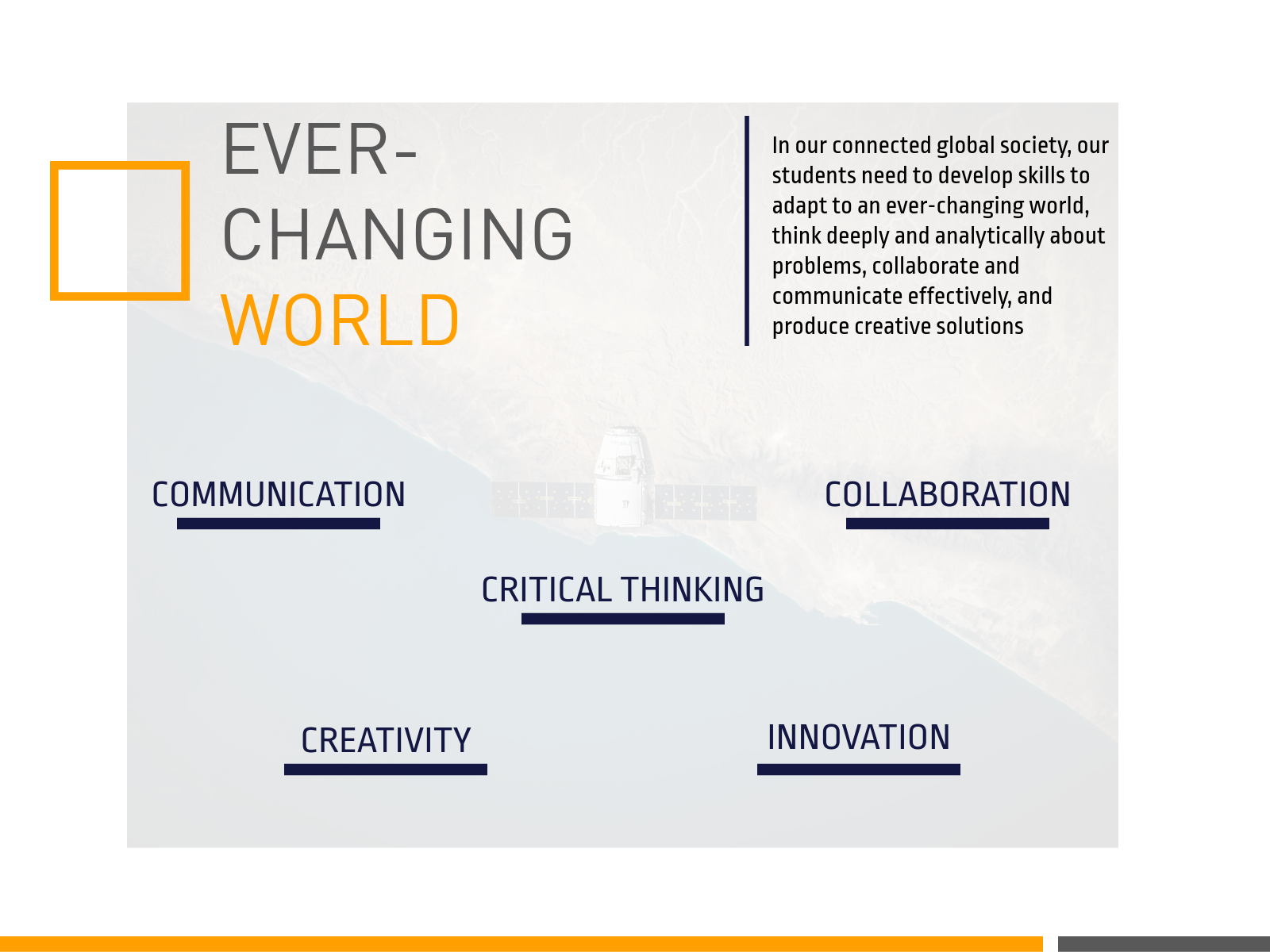 Ever changing world image: Skills students need:Communication, Critical thinking, Collaboration, Creativity, and Innovation