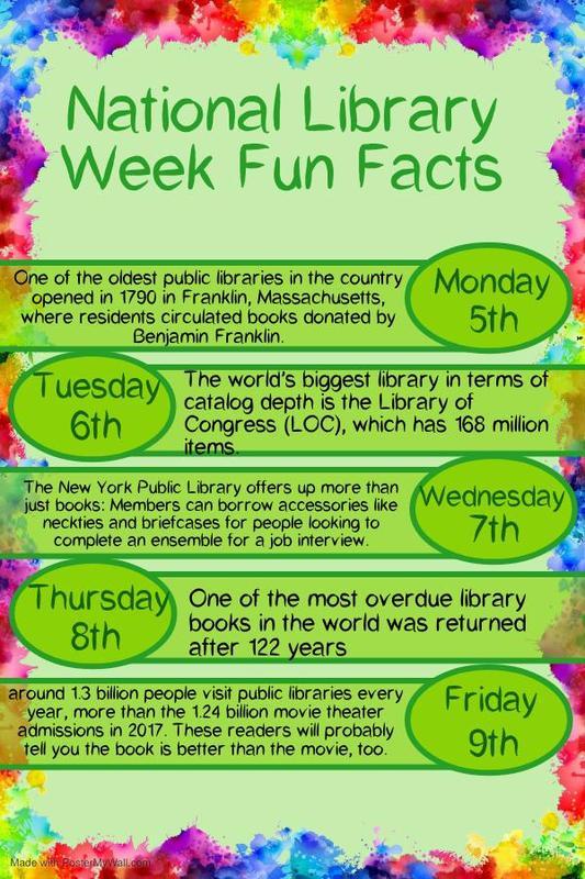 National Library Week Fun Facts.jpg