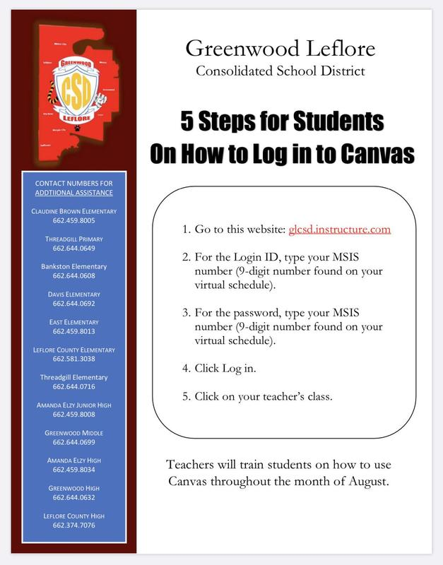 Canvas Login Instructions Featured Photo