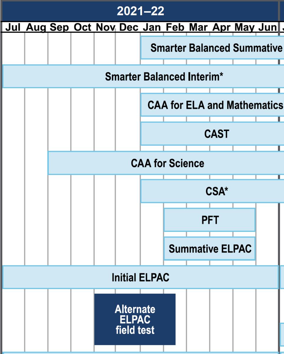Assessment Calendar