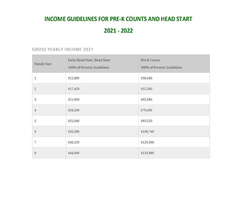 21-22 INCOME GUIDELINES FOR PRE-K COUNTS Featured Photo