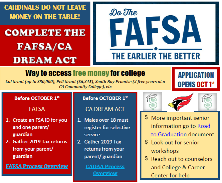 FAFSA & CA DREAM Act Completion Guide/ Guía para complete la FAFSA & CA DREAM Act Featured Photo