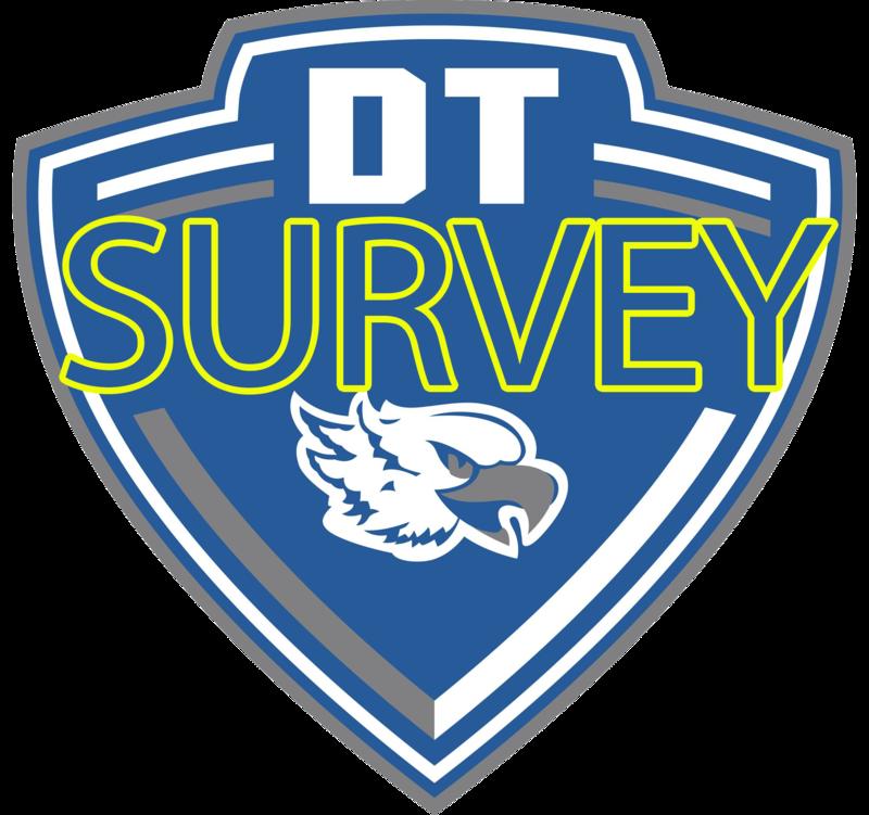 Parent Reopening Survey Thumbnail Image