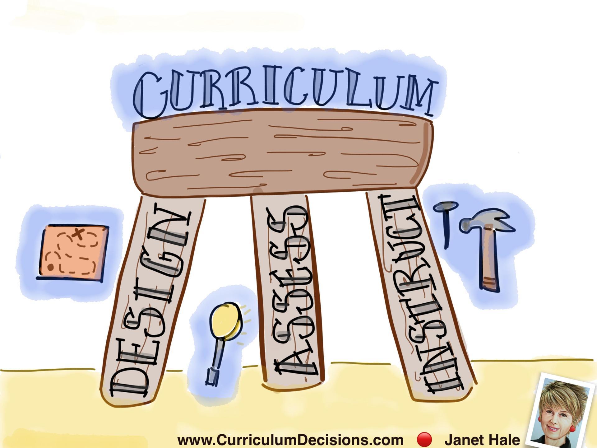 3 legged stool of design, assessment, instruction