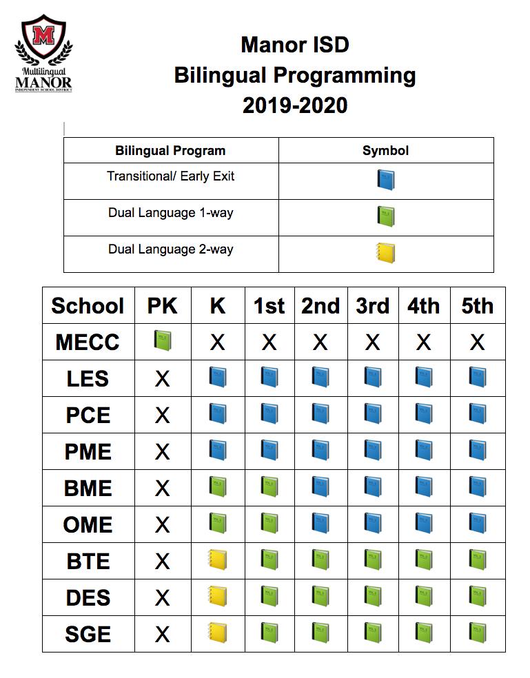 MIS Bilingual Programs and Schools